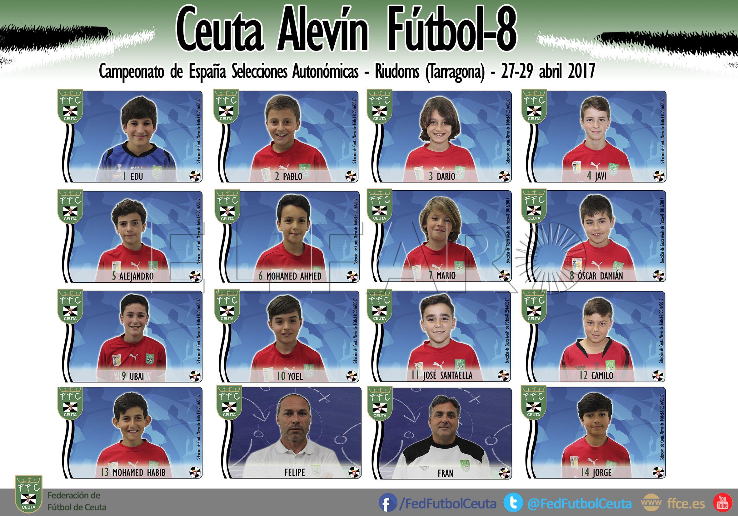 Ceuta comienza mañana en el Nacional de Fútbol 8 con tres partidos