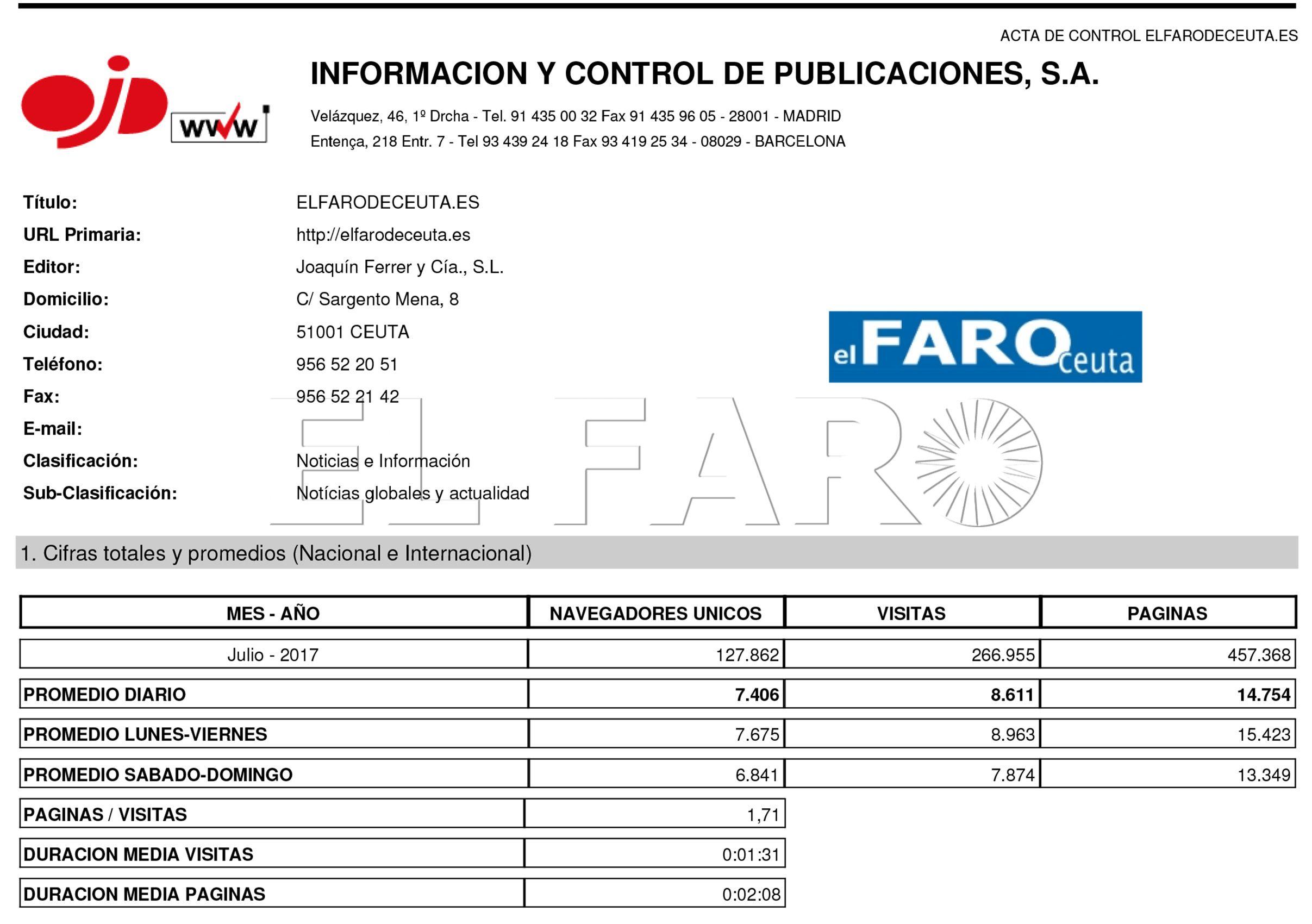 El Faro, líder en  internet gracias a ti