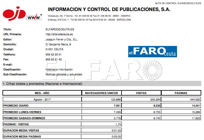 El Faro, de nuevo líder en internet gracias a ti