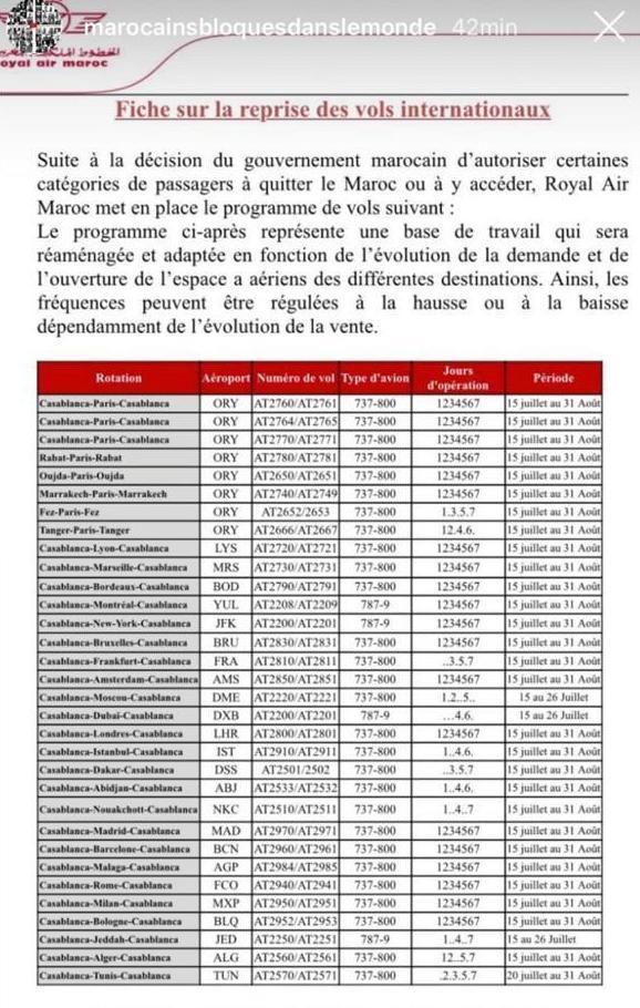 lista-vuelos-royal-air-maroc