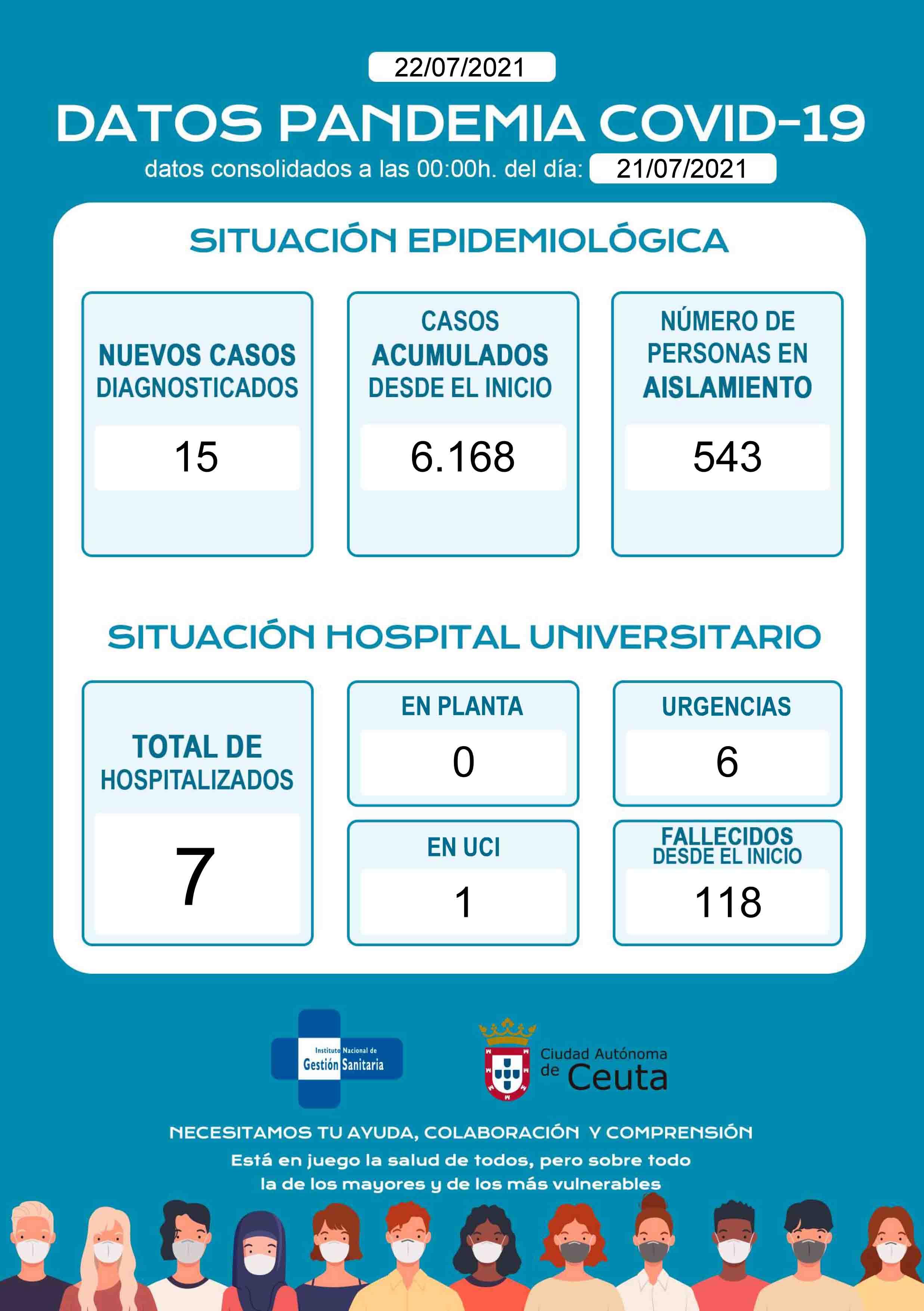 casos-coronavirus-220721