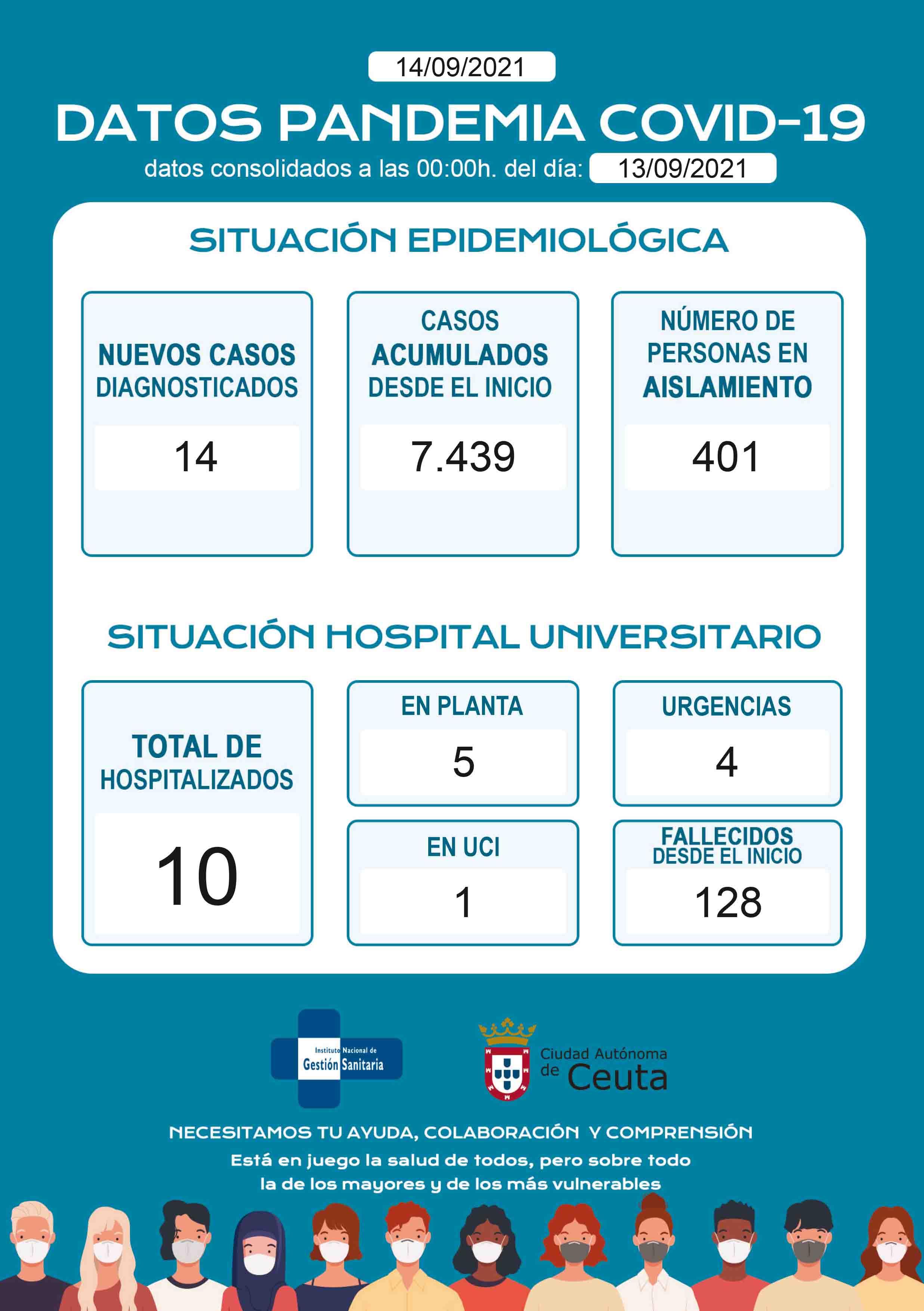 casos-coronavirus-140921